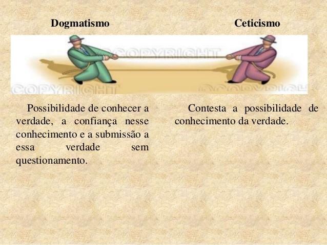 Dogmatismo X Ceticismo
