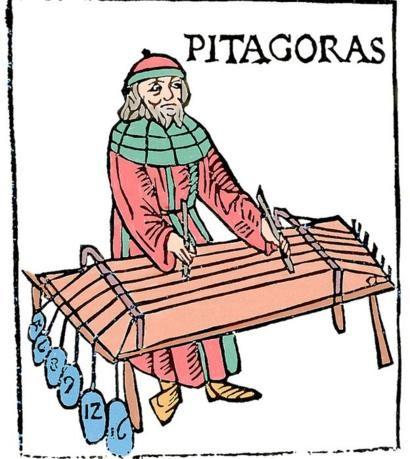 Teoria da harmonia musical de Pitágoras
